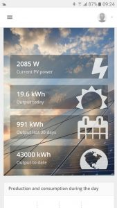 output zonneenergie