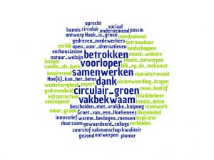 wordcloud15 nov kennismiddag